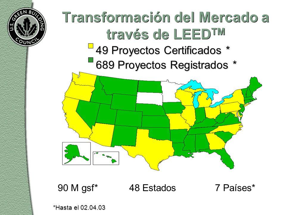 Transformación del Mercado a través de LEED TM *Hasta el 02.04.03 49 Proyectos Certificados * 689 Proyectos Registrados * 90 M gsf* 48 Estados7 Países*