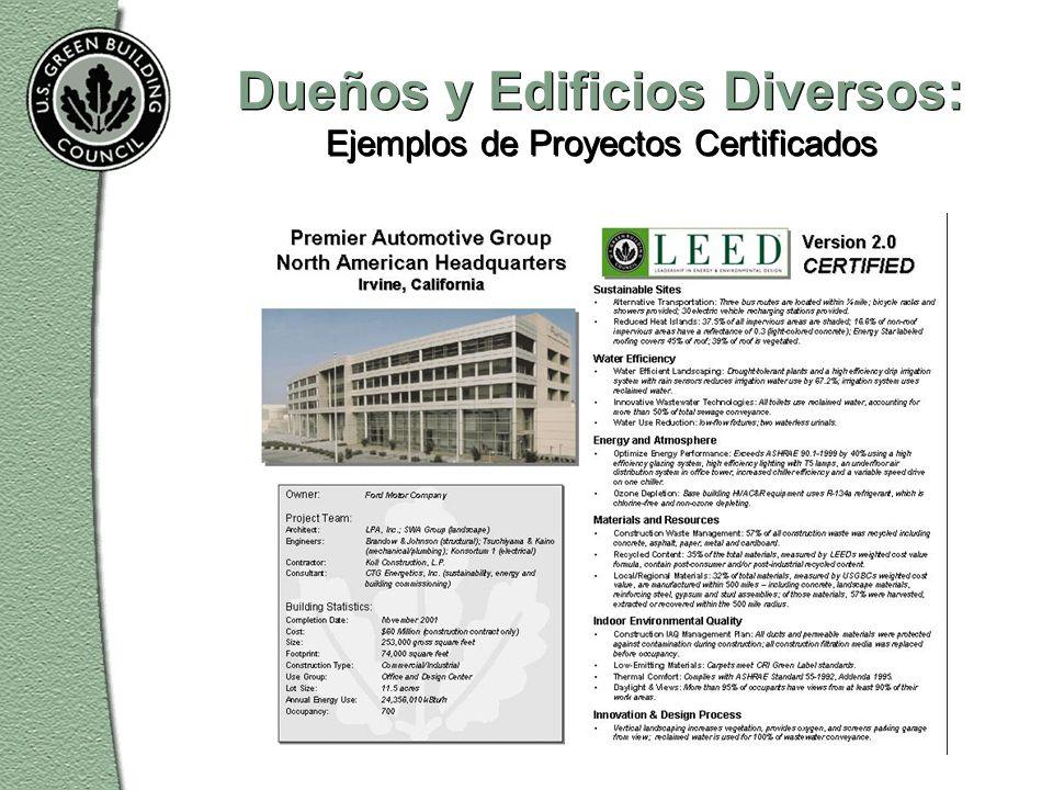Dueños y Edificios Diversos: Ejemplos de Proyectos Certificados