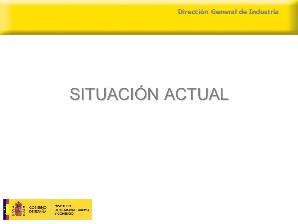 04/04/2015 Dirección General de Industria SITUACIÓN ACTUAL