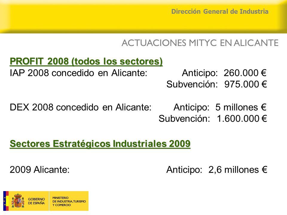 04/04/2015 Dirección General de Industria PROFIT 2008 (todos los sectores) Sectores Estratégicos Industriales 2009 PROFIT 2008 (todos los sectores) IAP 2008 concedido en Alicante: Anticipo: 260.000 € Subvención: 975.000 € DEX 2008 concedido en Alicante: Anticipo: 5 millones € Subvención: 1.600.000 € Sectores Estratégicos Industriales 2009 2009 Alicante: Anticipo: 2,6 millones € ACTUACIONES MITYC EN ALICANTE