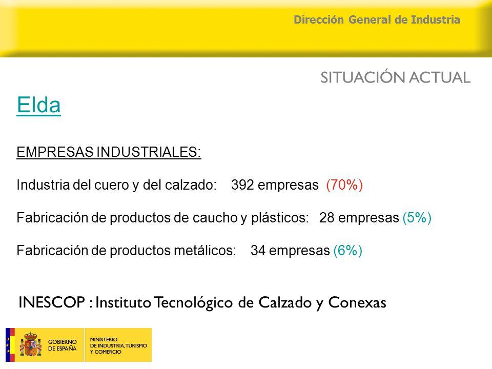 04/04/2015 Dirección General de Industria Elda Elda EMPRESAS INDUSTRIALES: Industria del cuero y del calzado: 392 empresas (70%) Fabricación de productos de caucho y plásticos: 28 empresas (5%) Fabricación de productos metálicos: 34 empresas (6%) SITUACIÓN ACTUAL INESCOP : Instituto Tecnológico de Calzado y Conexas
