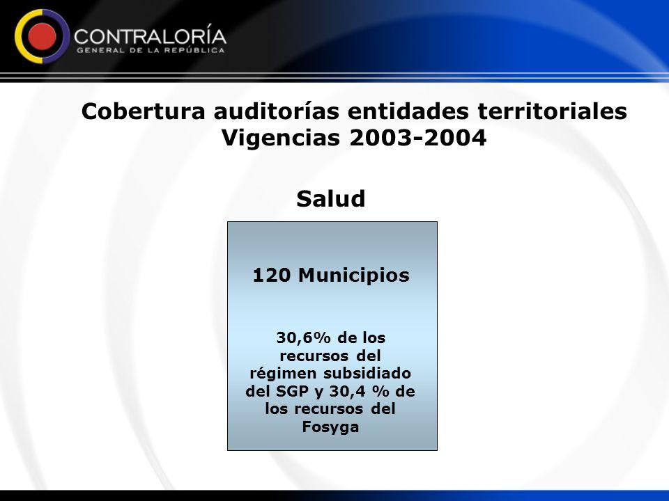 Cobertura auditorías entidades territoriales Vigencias 2003-2004 Salud 120 Municipios 30,6% de los recursos del régimen subsidiado del SGP y 30,4 % de los recursos del Fosyga