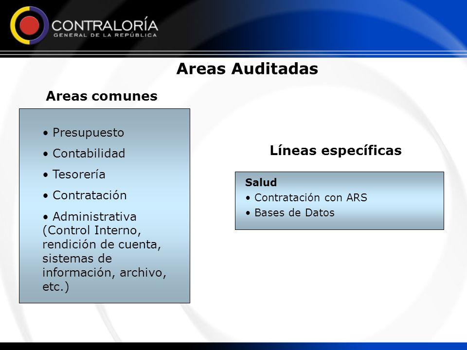 Areas Auditadas Presupuesto Contabilidad Tesorería Contratación Administrativa (Control Interno, rendición de cuenta, sistemas de información, archivo, etc.) Areas comunes Líneas específicas Salud Contratación con ARS Bases de Datos