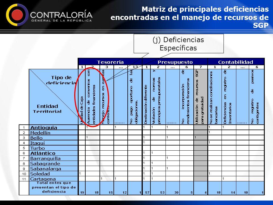 (j) Deficiencias Específicas Matriz de principales deficiencias encontradas en el manejo de recursos de SGP