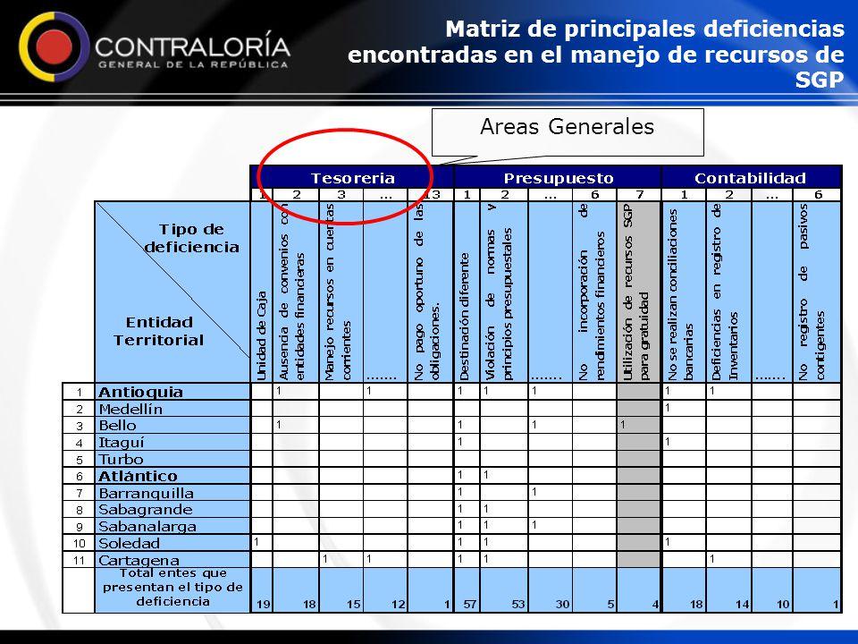 Areas Generales Matriz de principales deficiencias encontradas en el manejo de recursos de SGP