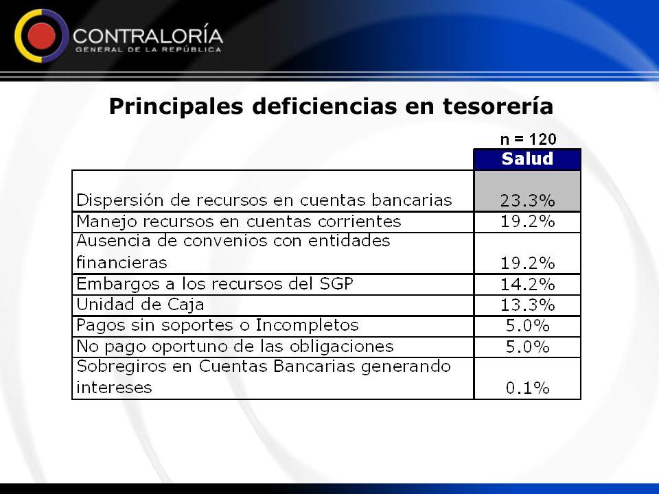Principales deficiencias en tesorería
