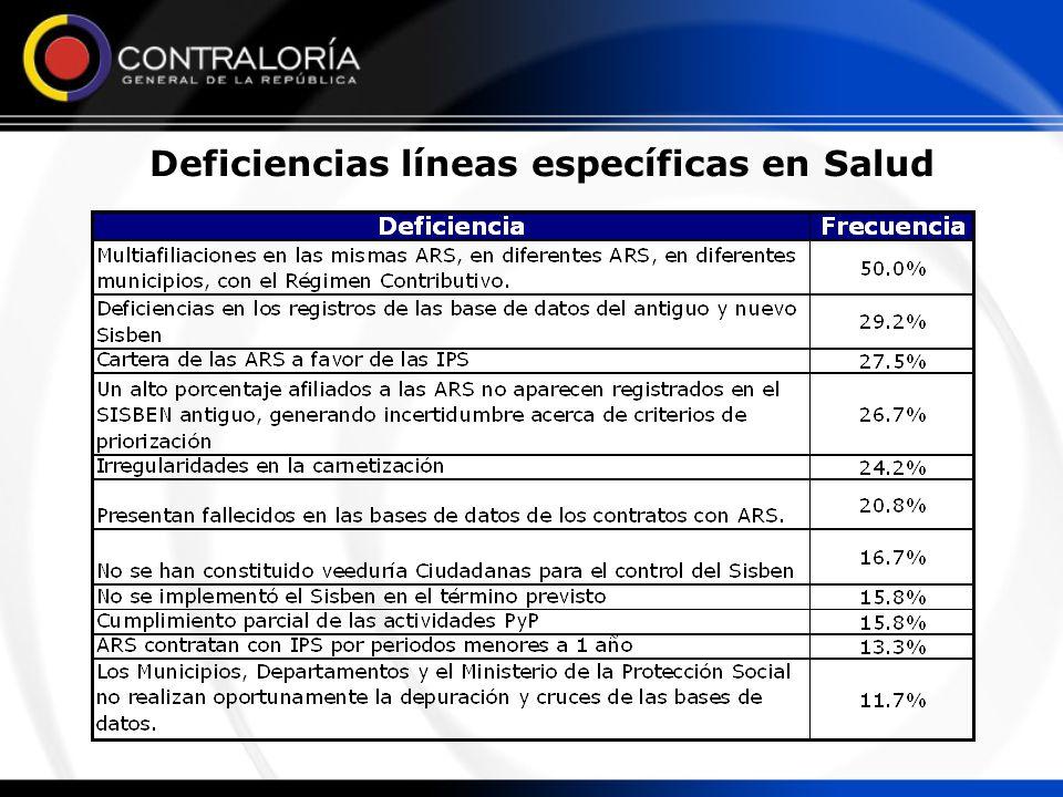 Deficiencias líneas específicas en Salud