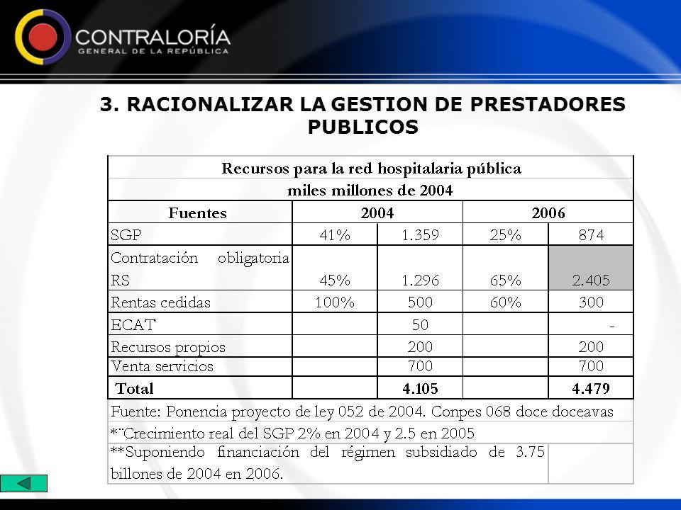3. RACIONALIZAR LA GESTION DE PRESTADORES PUBLICOS