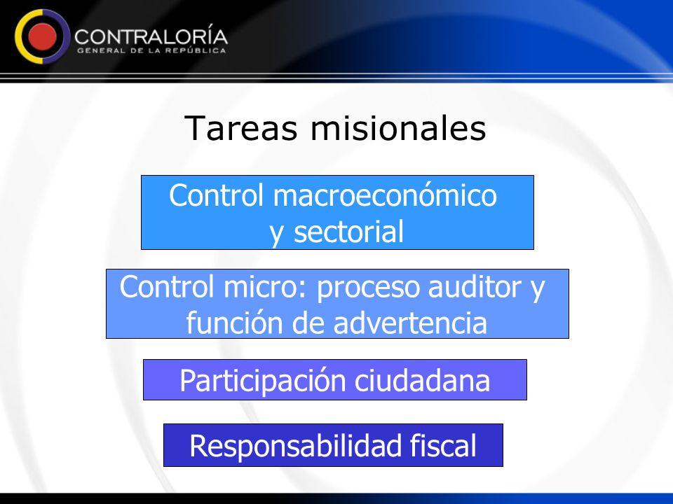 Tareas misionales Control macroeconómico y sectorial Control micro: proceso auditor y función de advertencia Responsabilidad fiscal Participación ciudadana