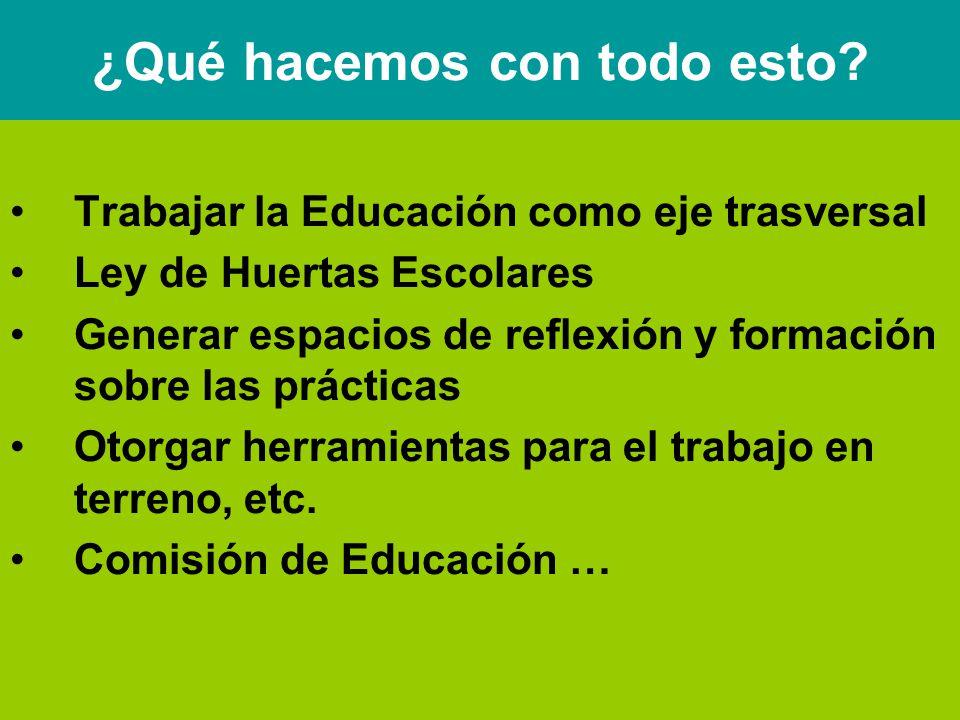 Trabajar la Educación como eje trasversal Ley de Huertas Escolares Generar espacios de reflexión y formación sobre las prácticas Otorgar herramientas para el trabajo en terreno, etc.