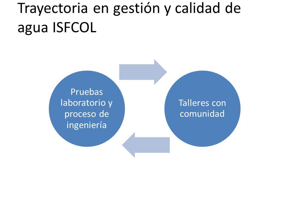 Trayectoria en gestión y calidad de agua ISFCOL Pruebas laboratorio y proceso de ingeniería Talleres con comunidad