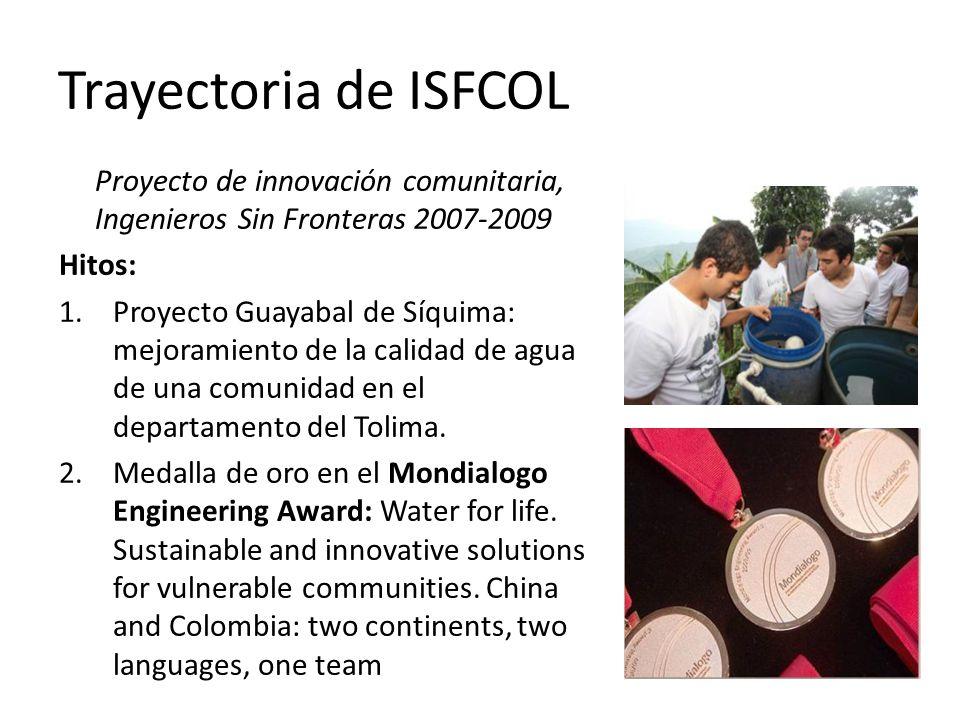 Trayectoria de ISFCOL Proyecto de innovación comunitaria, Ingenieros Sin Fronteras 2007-2009 Hitos: 1.Proyecto Guayabal de Síquima: mejoramiento de la calidad de agua de una comunidad en el departamento del Tolima.
