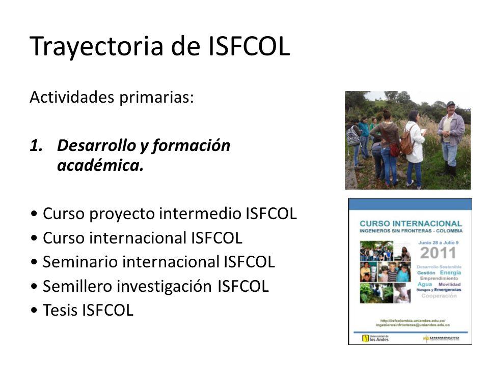 Trayectoria de ISFCOL Actividades primarias: 1.Desarrollo y formación académica.