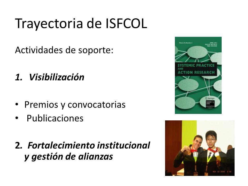 Actividades de soporte: 1.Visibilización Premios y convocatorias Publicaciones 2.