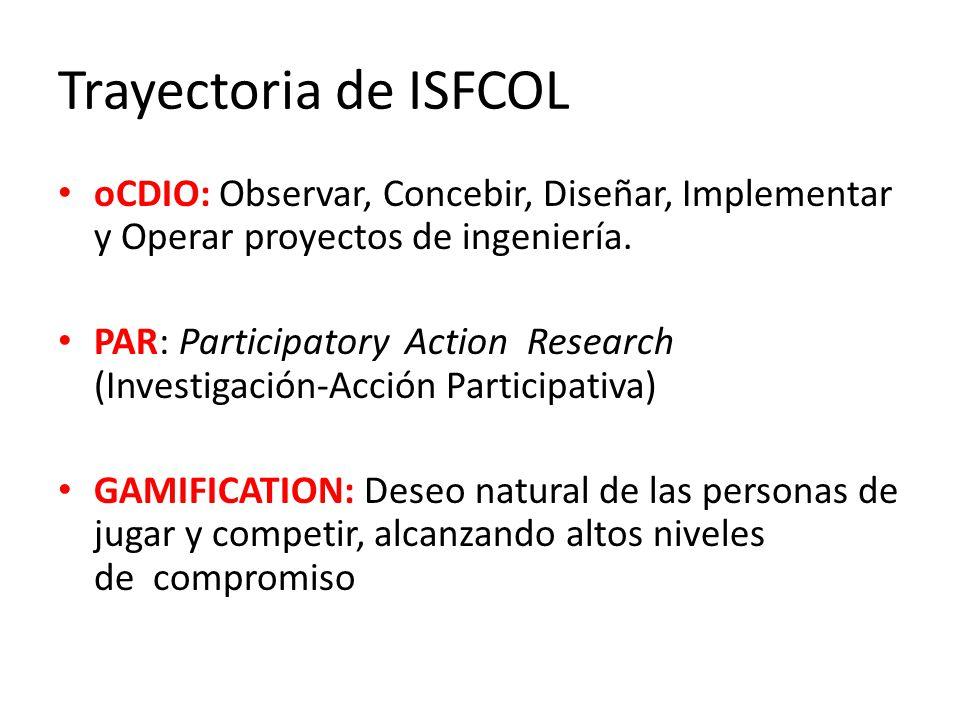 Trayectoria de ISFCOL oCDIO: Observar, Concebir, Diseñar, Implementar y Operar proyectos de ingeniería.