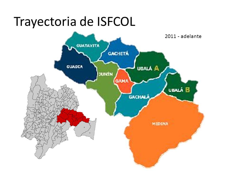Trayectoria de ISFCOL 2011 - adelante