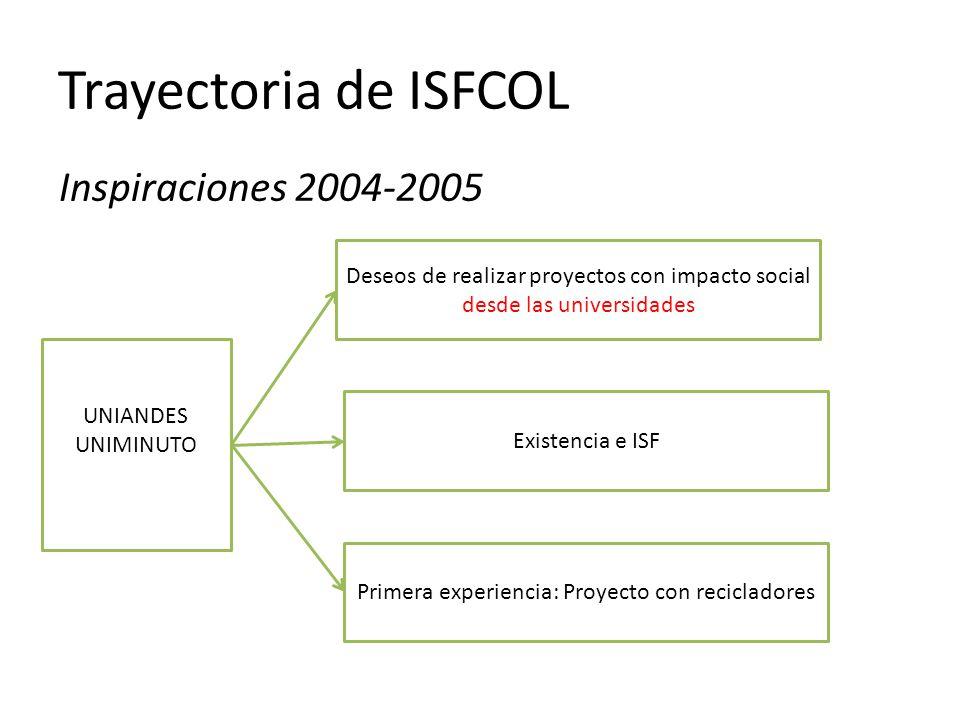 Trayectoria de ISFCOL Inspiraciones 2004-2005 UNIANDES UNIMINUTO Deseos de realizar proyectos con impacto social desde las universidades Existencia e ISF Primera experiencia: Proyecto con recicladores