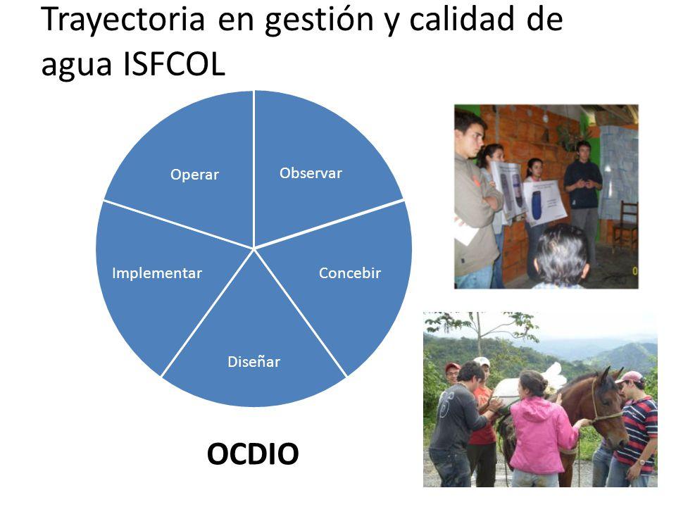 Trayectoria en gestión y calidad de agua ISFCOL Observar Concebir Diseñar Implementar Operar OCDIO