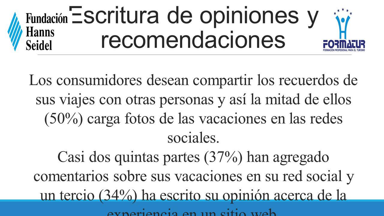 Escritura de opiniones y recomendaciones Los consumidores desean compartir los recuerdos de sus viajes con otras personas y así la mitad de ellos (50%) carga fotos de las vacaciones en las redes sociales.