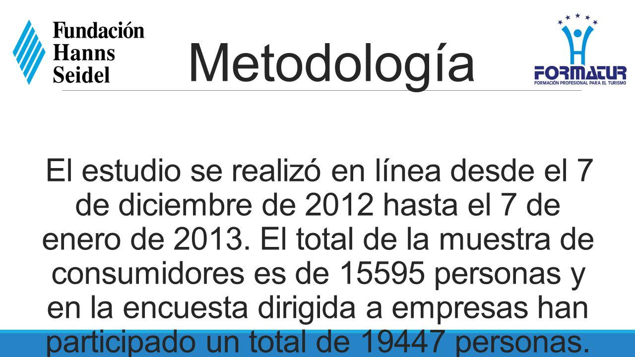 Metodología El estudio se realizó en línea desde el 7 de diciembre de 2012 hasta el 7 de enero de 2013.
