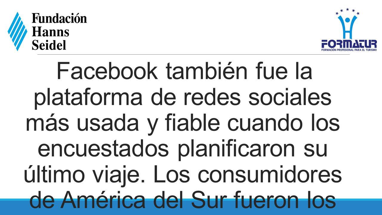 Facebook también fue la plataforma de redes sociales más usada y fiable cuando los encuestados planificaron su último viaje.