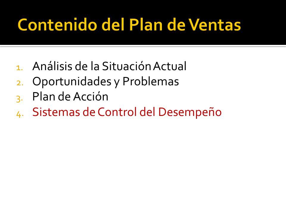1. Análisis de la Situación Actual 2. Oportunidades y Problemas 3.