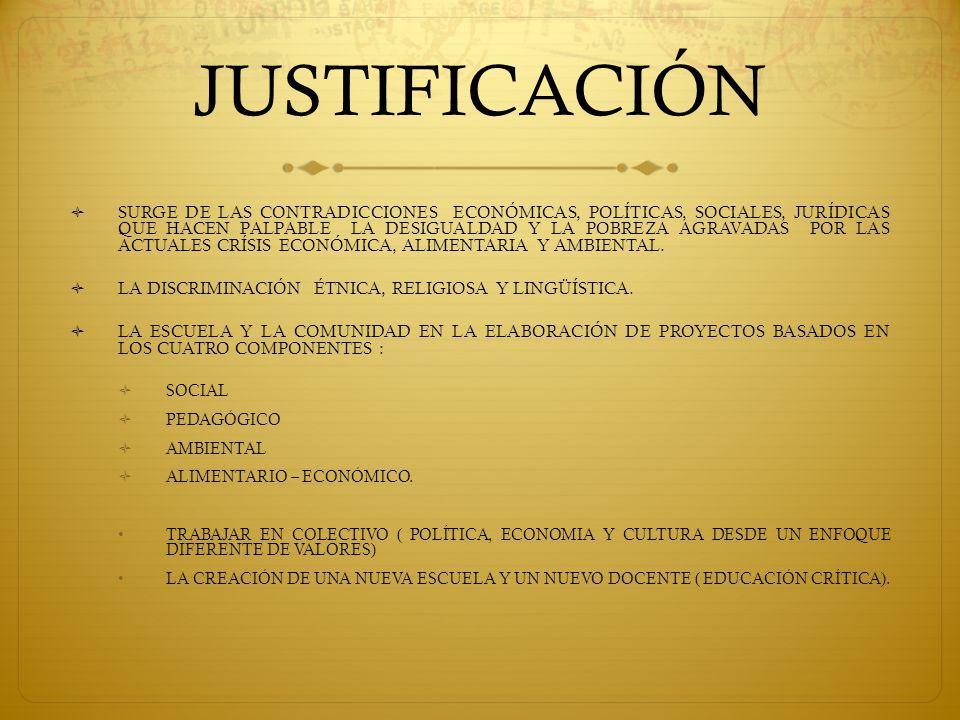 JUSTIFICACIÓN  SURGE DE LAS CONTRADICCIONES ECONÓMICAS, POLÍTICAS, SOCIALES, JURÍDICAS QUE HACEN PALPABLE LA DESIGUALDAD Y LA POBREZA AGRAVADAS POR LAS ACTUALES CRÍSIS ECONÓMICA, ALIMENTARIA Y AMBIENTAL.