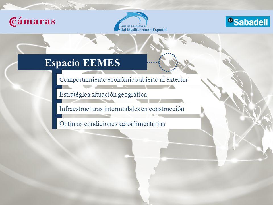 Espacio EEMES Comportamiento económico abierto al exterior Estratégica situación geográfica Infraestructuras intermodales en construcción Óptimas condiciones agroalimentarias