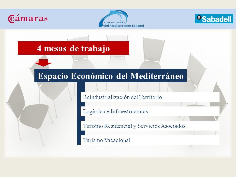 Espacio Económico del Mediterráneo Reindustrialización del Territorio Logística e Infraestructuras Turismo Residencial y Servicios Asociados Turismo Vacacional 4 mesas de trabajo