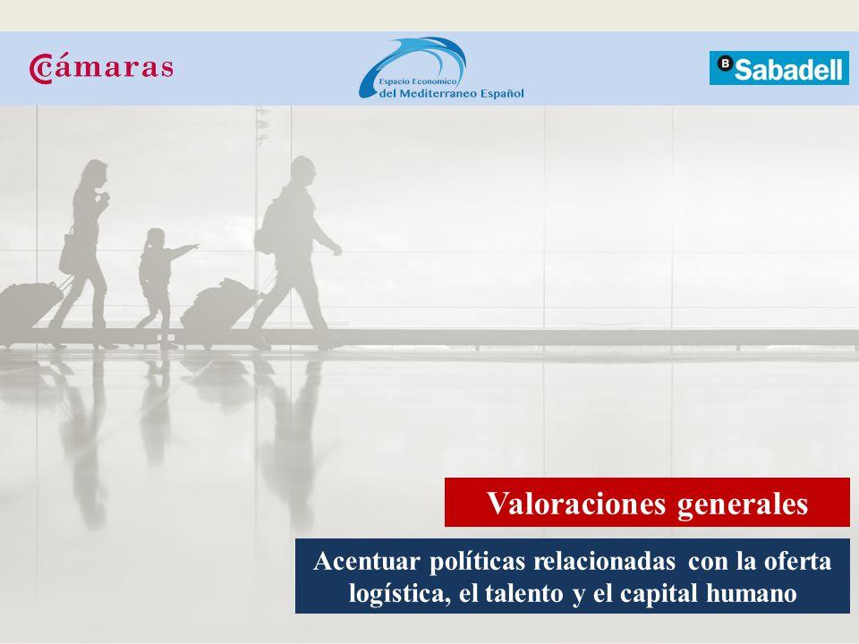 Acentuar políticas relacionadas con la oferta logística, el talento y el capital humano Valoraciones generales