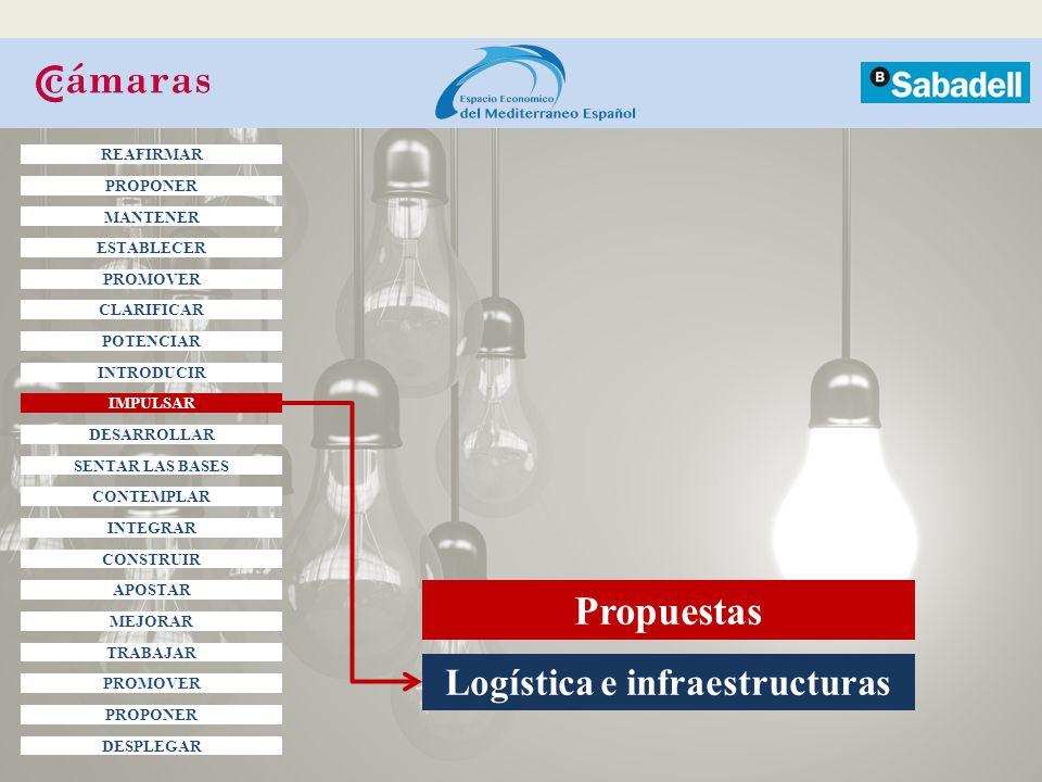 Logística e infraestructuras Propuestas REAFIRMAR MANTENER PROPONER ESTABLECER PROMOVER POTENCIAR CLARIFICAR INTRODUCIR IMPULSAR SENTAR LAS BASES DESARROLLAR CONTEMPLAR CONSTRUIR PROMOVER MEJORAR DESPLEGAR INTEGRAR TRABAJAR APOSTAR PROPONER