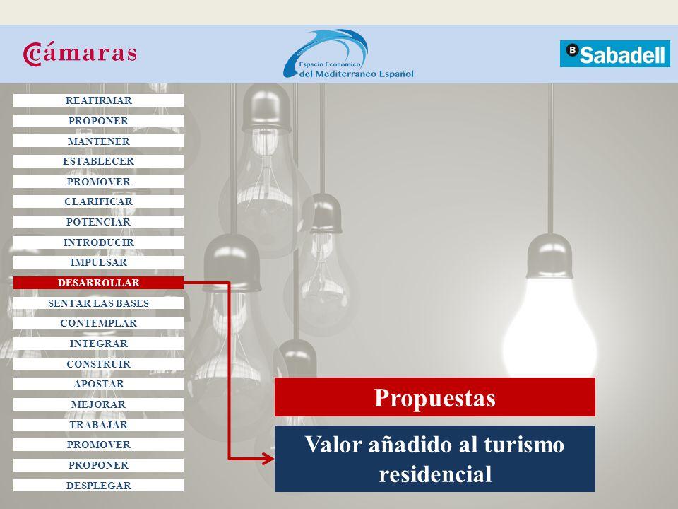 Valor añadido al turismo residencial Propuestas REAFIRMAR MANTENER PROPONER ESTABLECER PROMOVER POTENCIAR CLARIFICAR INTRODUCIR IMPULSAR SENTAR LAS BASES DESARROLLAR CONTEMPLAR CONSTRUIR PROMOVER MEJORAR DESPLEGAR INTEGRAR TRABAJAR APOSTAR PROPONER