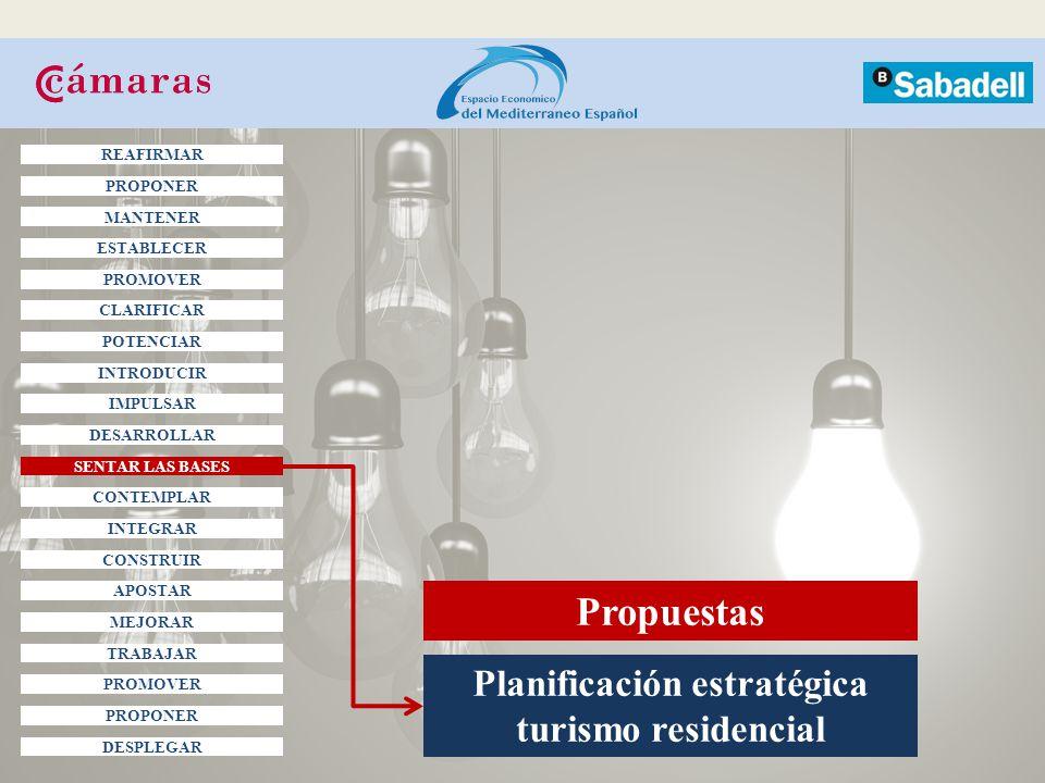 Planificación estratégica turismo residencial Propuestas REAFIRMAR MANTENER PROPONER ESTABLECER PROMOVER POTENCIAR CLARIFICAR INTRODUCIR IMPULSAR SENTAR LAS BASES DESARROLLAR CONTEMPLAR CONSTRUIR PROMOVER MEJORAR DESPLEGAR INTEGRAR TRABAJAR APOSTAR PROPONER