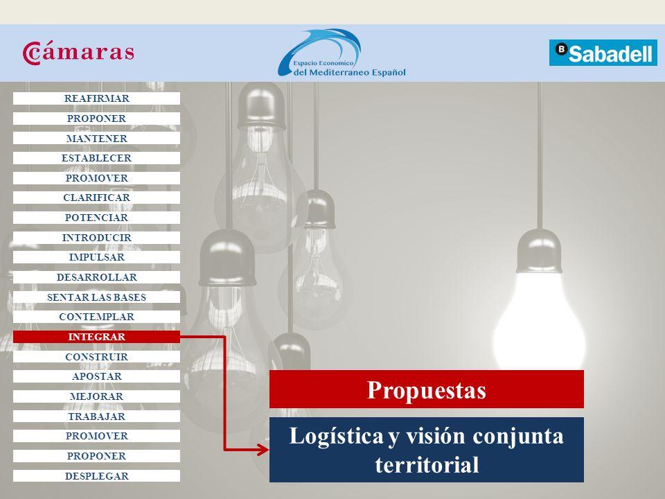 Logística y visión conjunta territorial Propuestas REAFIRMAR MANTENER PROPONER ESTABLECER PROMOVER POTENCIAR CLARIFICAR INTRODUCIR IMPULSAR SENTAR LAS BASES DESARROLLAR CONTEMPLAR CONSTRUIR PROMOVER MEJORAR DESPLEGAR INTEGRAR TRABAJAR APOSTAR PROPONER
