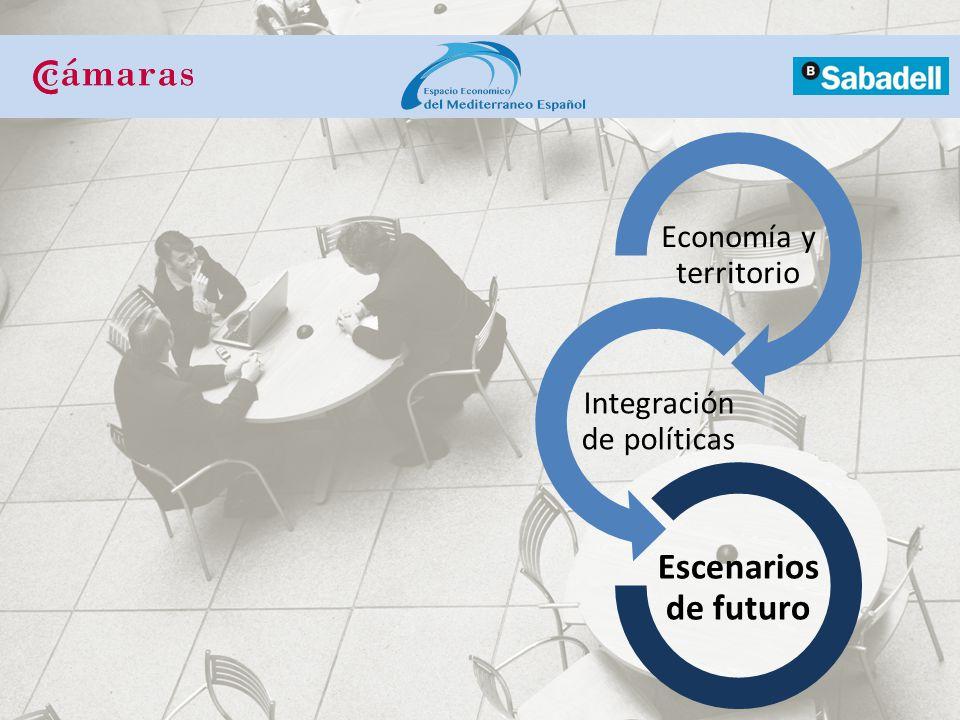 Economía y territorio Integración de políticas Escenarios de futuro