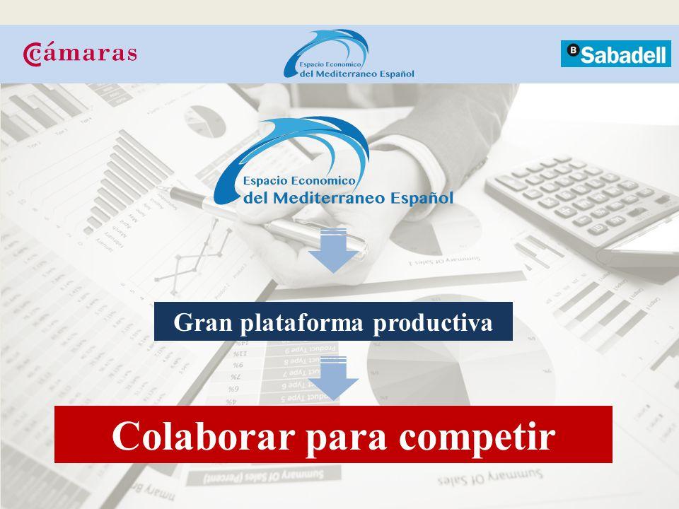 Gran plataforma productiva Colaborar para competir