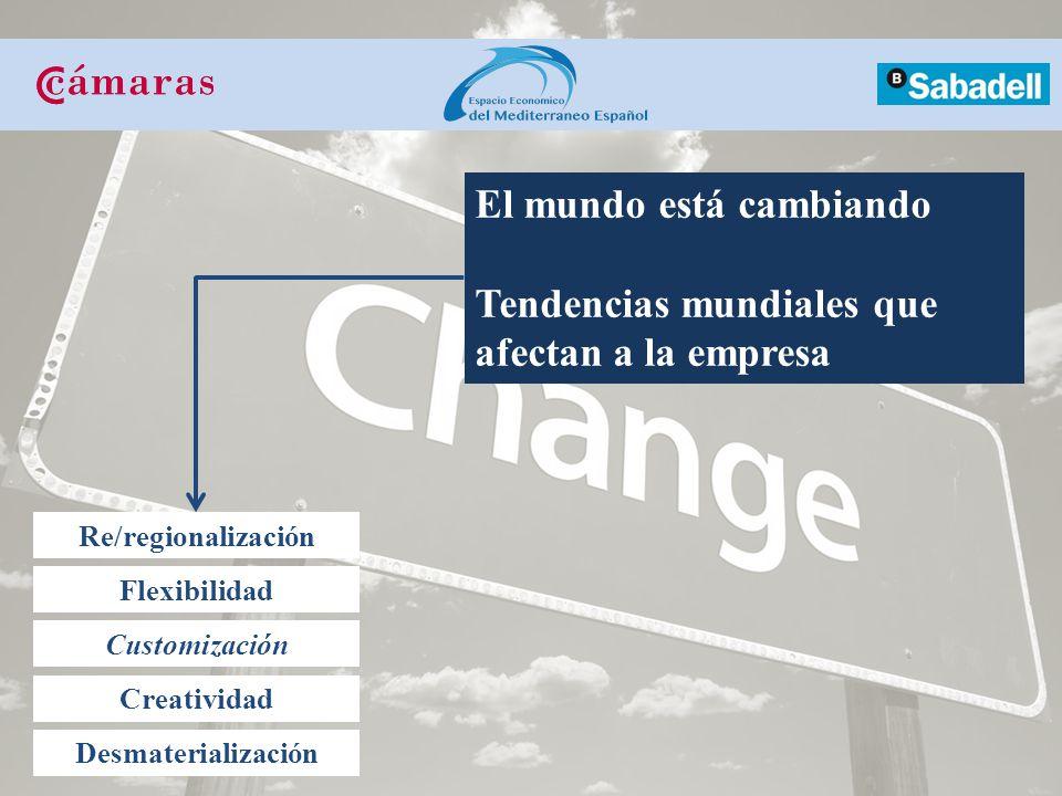 El mundo está cambiando Tendencias mundiales que afectan a la empresa Customización Creatividad Re/regionalización Flexibilidad Desmaterialización