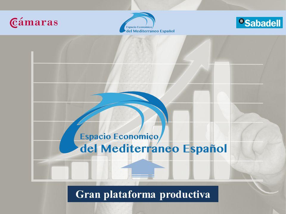 Gran plataforma productiva