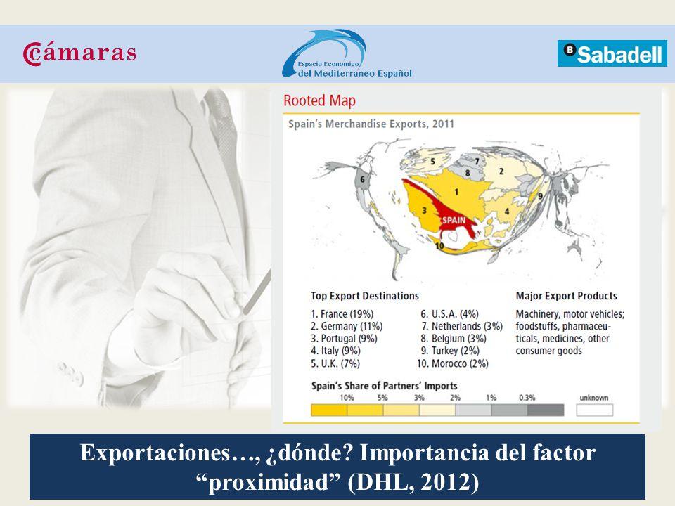 Exportaciones…, ¿dónde Importancia del factor proximidad (DHL, 2012)