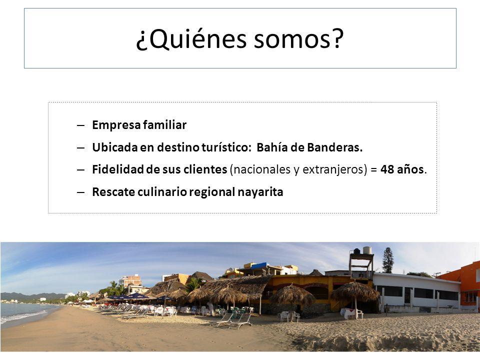 ¿Quiénes somos. – Empresa familiar – Ubicada en destino turístico: Bahía de Banderas.