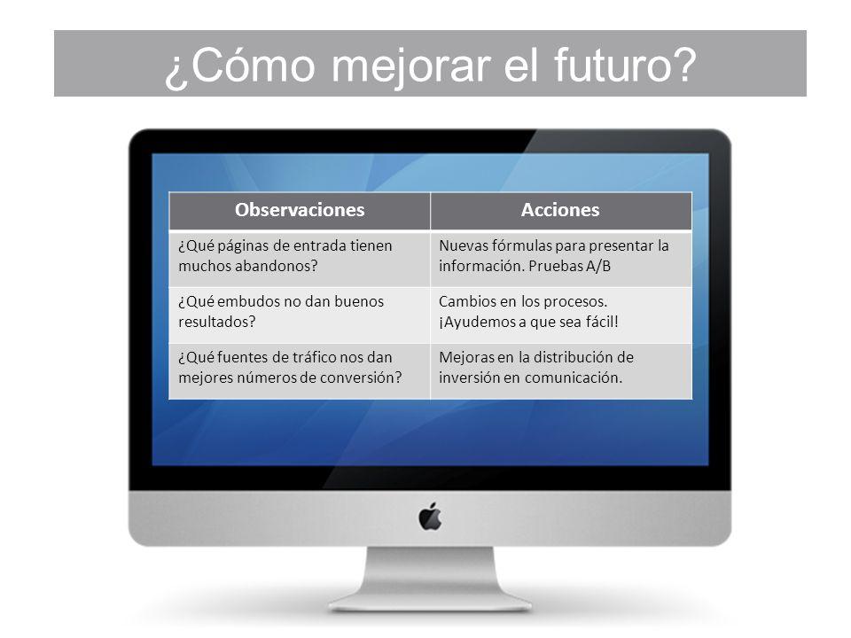 Más empresas que optimizan sus recursos Más ciudadanos que acceden a una mejor cualificación ¿Cómo mejorar el futuro.