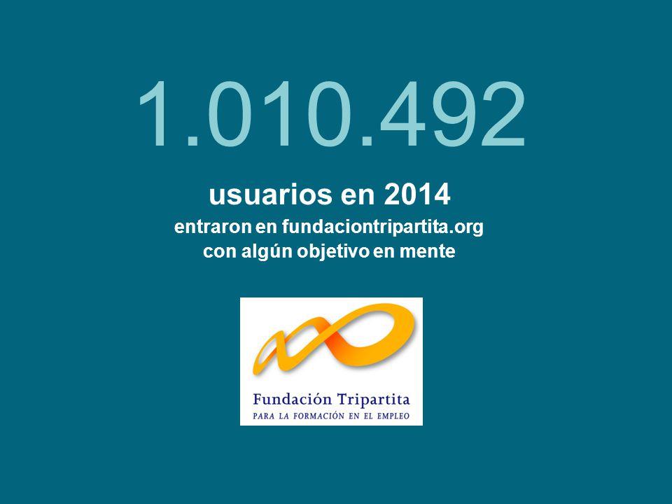 1.010.492 usuarios en 2014 entraron en fundaciontripartita.org con algún objetivo en mente