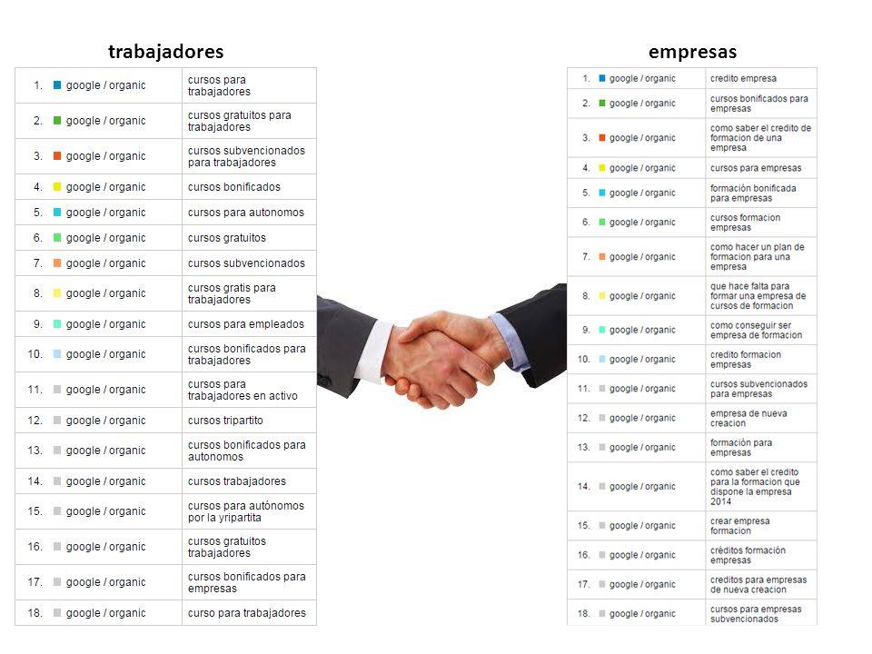 empresastrabajadores
