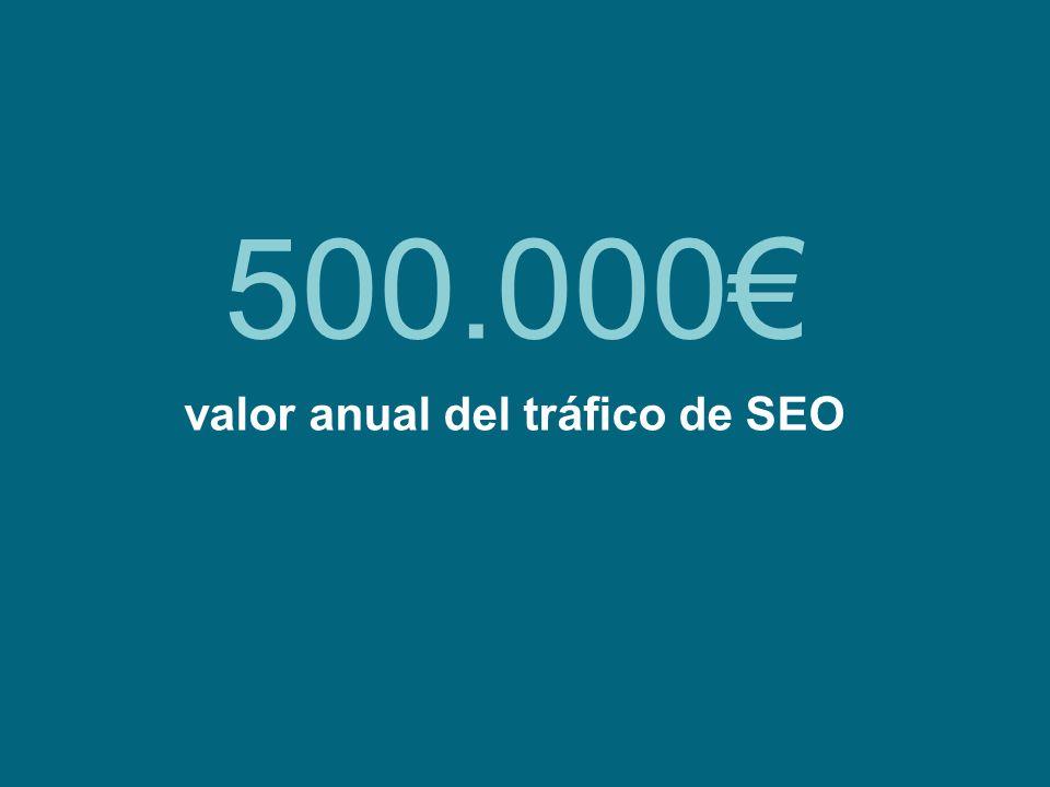 500.000€ valor anual del tráfico de SEO