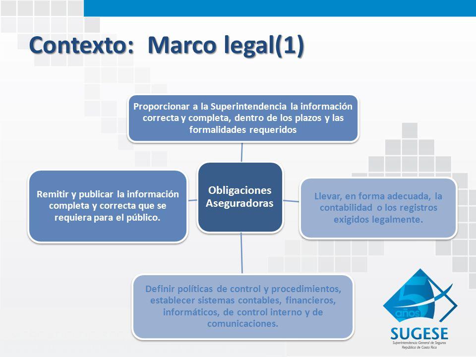 Contexto: Marco legal(1) Obligaciones Aseguradoras Proporcionar a la Superintendencia la información correcta y completa, dentro de los plazos y las formalidades requeridos Llevar, en forma adecuada, la contabilidad o los registros exigidos legalmente.