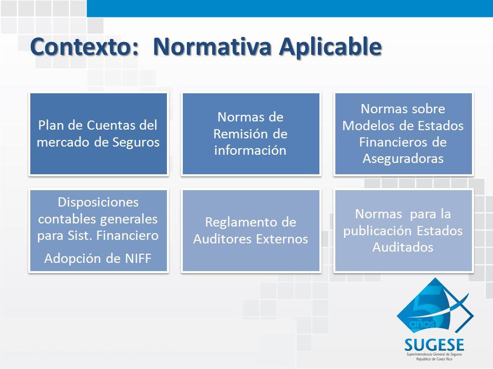 Contexto: Normativa Aplicable Plan de Cuentas del mercado de Seguros Normas de Remisión de información Normas sobre Modelos de Estados Financieros de Aseguradoras Disposiciones contables generales para Sist.