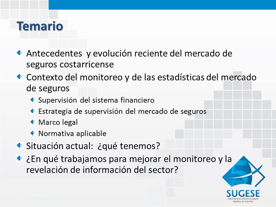 Temario Antecedentes y evolución reciente del mercado de seguros costarricense Contexto del monitoreo y de las estadísticas del mercado de seguros Supervisión del sistema financiero Estrategia de supervisión del mercado de seguros Marco legal Normativa aplicable Situación actual: ¿qué tenemos.