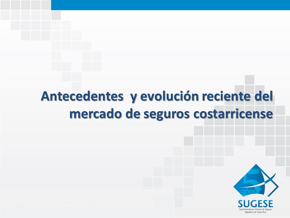 Antecedentes y evolución reciente del mercado de seguros costarricense