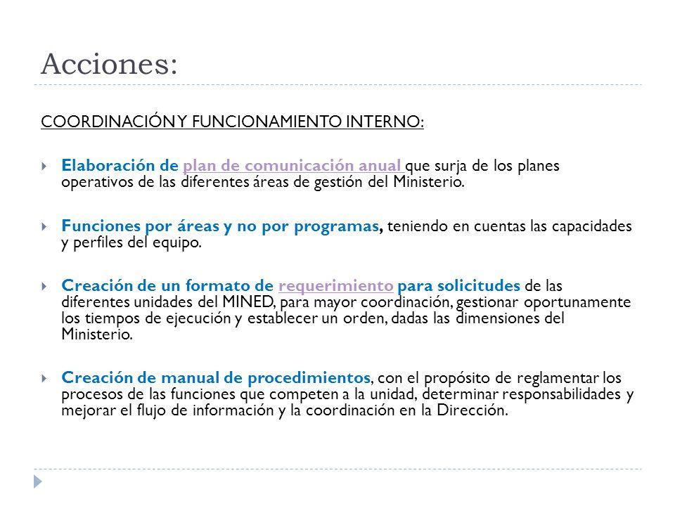 Acciones: COORDINACIÓN Y FUNCIONAMIENTO INTERNO:  Elaboración de plan de comunicación anual que surja de los planes operativos de las diferentes áreas de gestión del Ministerio.plan de comunicación anual  Funciones por áreas y no por programas, teniendo en cuentas las capacidades y perfiles del equipo.