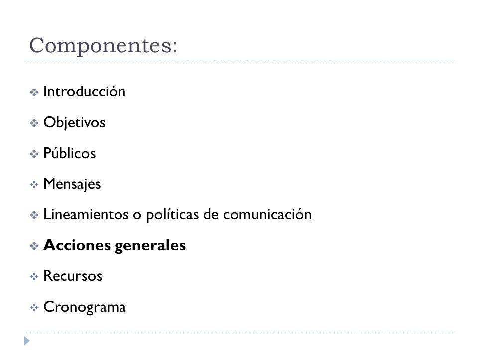 Componentes:  Introducción  Objetivos  Públicos  Mensajes  Lineamientos o políticas de comunicación  Acciones generales  Recursos  Cronograma